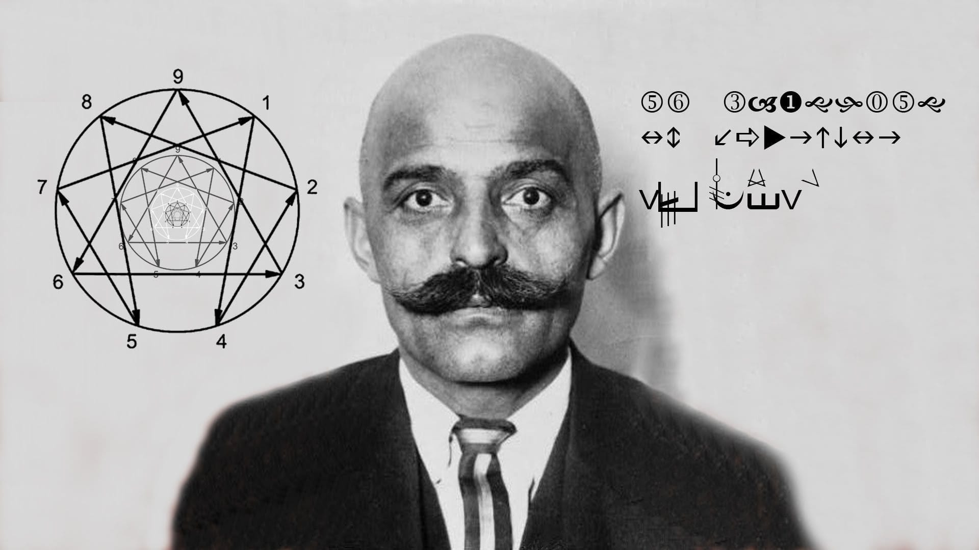 Gurdjieff facts