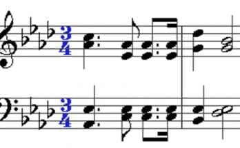 time signature in music