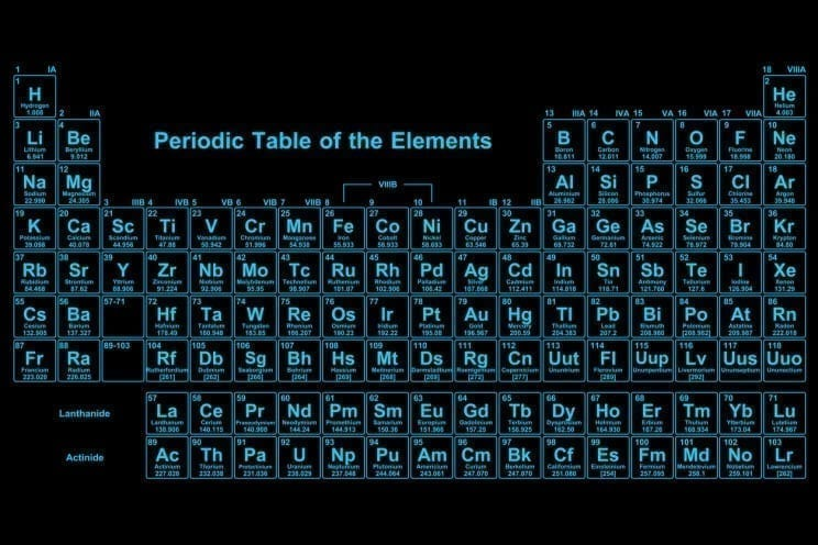 15 Fun And Surprising Facts About The Periodic Table Of